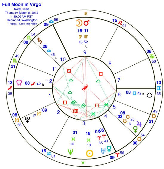 Jessica adams horoscope